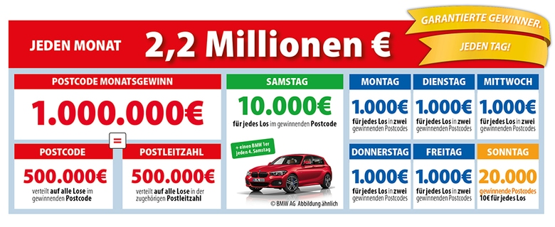 Postcode Lotterie KГјndigen Online