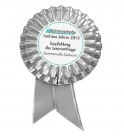 Acronis Auszeichnung