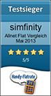 simfinity Auszeichnung