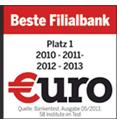 HypoVereinsbank Auszeichnung