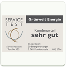 Grünwelt Energie Auszeichnung