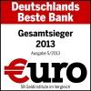 Commerzbank Auszeichnung