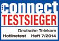 Telekom Auszeichnung