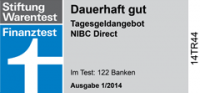 NIBC Bank Auszeichnung