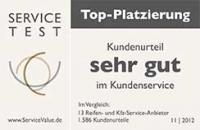 Premio Fuhrmann Auszeichnung