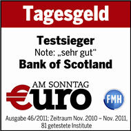 Bewertung Bank Of Scotland Stiftung Warentest