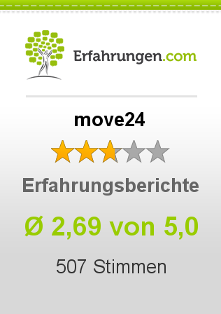 move24 Erfahrungen