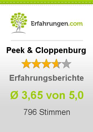 Peek & Cloppenburg Erfahrungen