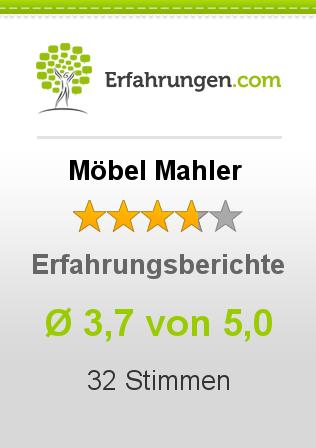 Möbel Mahler Erfahrungen