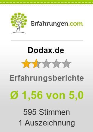 Dodax.de Erfahrungen