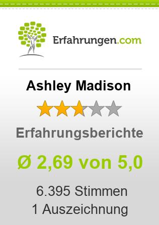 Ashley Madison Erfahrungen