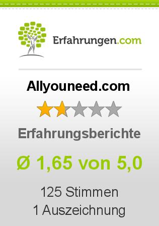 Allyouneed.com Erfahrungen