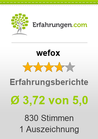 wefox Erfahrungen