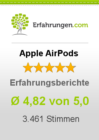 Apple AirPods Bewertungen