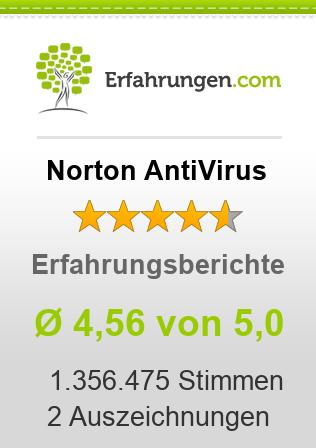 Norton AntiVirus Erfahrungen