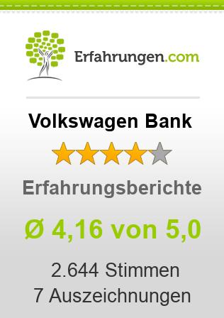 Volkswagen Bank Erfahrungen