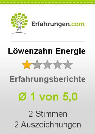 Löwenzahn Energie Erfahrungen
