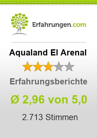 Aqualand El Arenal Erfahrungen