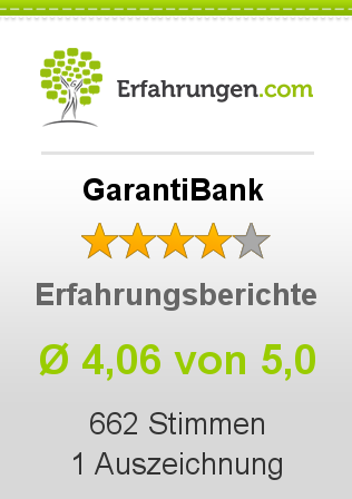 GarantiBank Erfahrungen