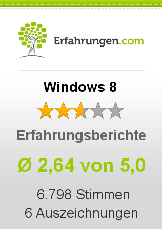 Windows 8 Erfahrungen