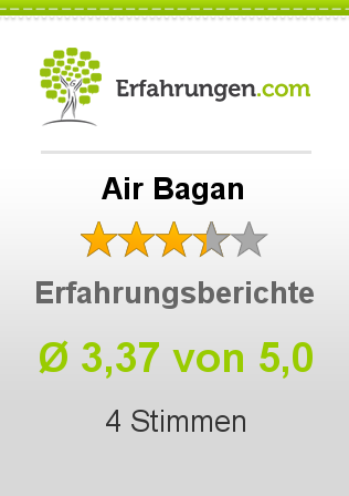 Air Bagan Bewertungen