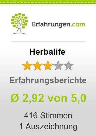 Herbalife Erfahrungen