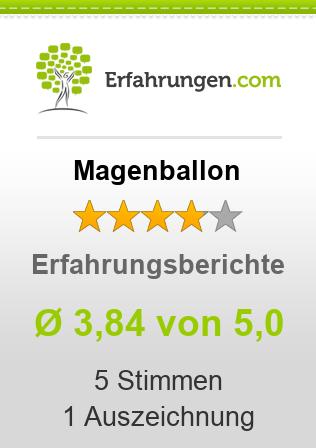 Magenballon Erfahrungen