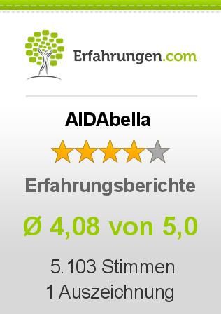 AIDAbella Erfahrungen
