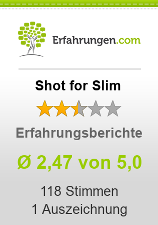 Shot for Slim Erfahrungen