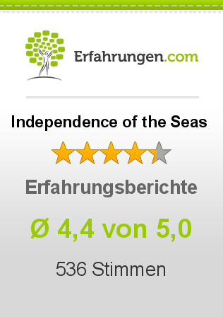 Independence of the Seas Bewertungen