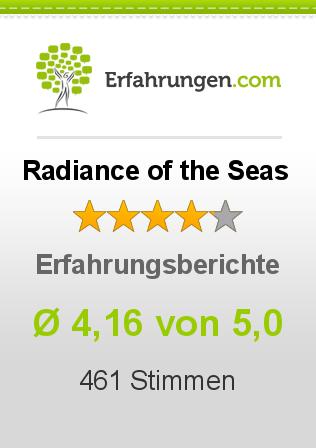 Radiance of the Seas Erfahrungen