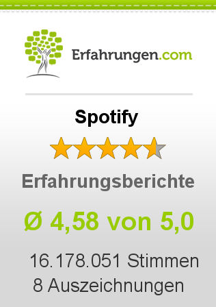 Spotify Erfahrungen