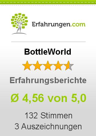 BottleWorld Erfahrungen