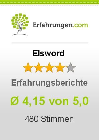 Elsword Erfahrungen