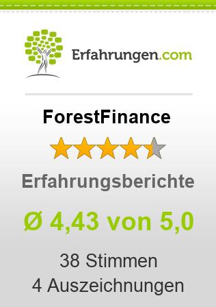 ForestFinance Erfahrungen