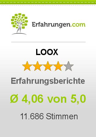 LOOX Erfahrungen