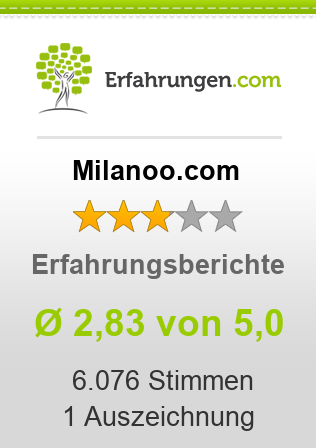 Milanoo.com Erfahrungen