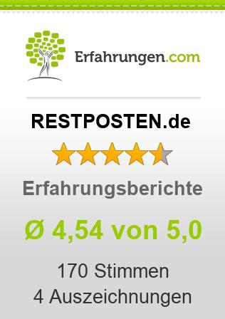 RESTPOSTEN.de