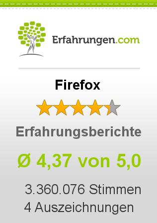 Firefox Erfahrungen