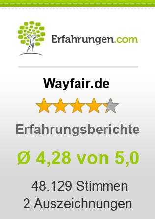 Wayfair.de Erfahrungen