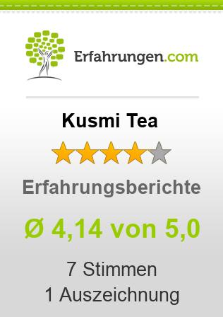 Kusmi Tea Erfahrungen