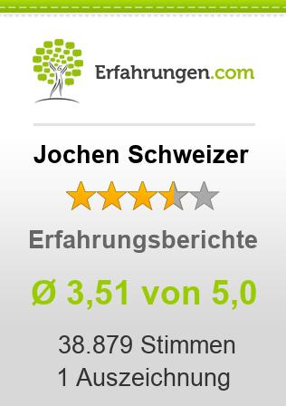 Jochen Schweizer Erfahrungen