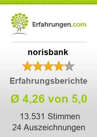 norisbank Erfahrungen