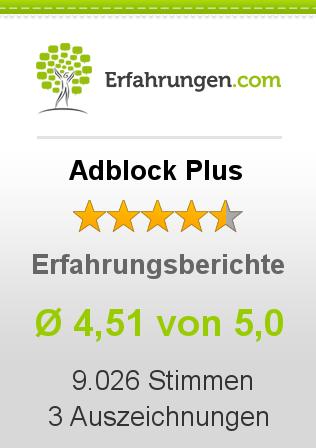 Adblock Plus Erfahrungen