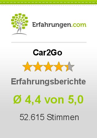 Car2Go Erfahrungen