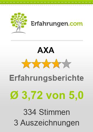 AXA Erfahrungen