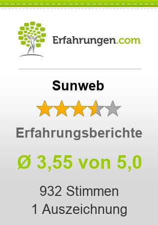 Sunweb Erfahrungen