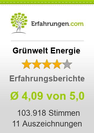 Grünwelt Energie Erfahrungen