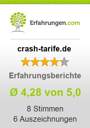 crash-tarife.de Erfahrungen