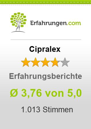 Cipralex Erfahrungen